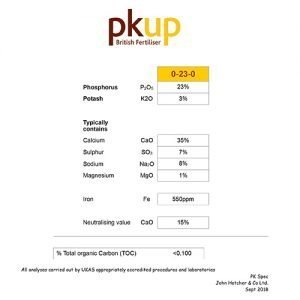 Typical analysis: PKUP Specification.